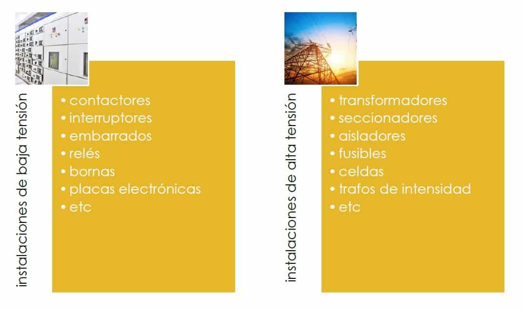 Limpieza industrial instalaciones eléctricas - blog 3
